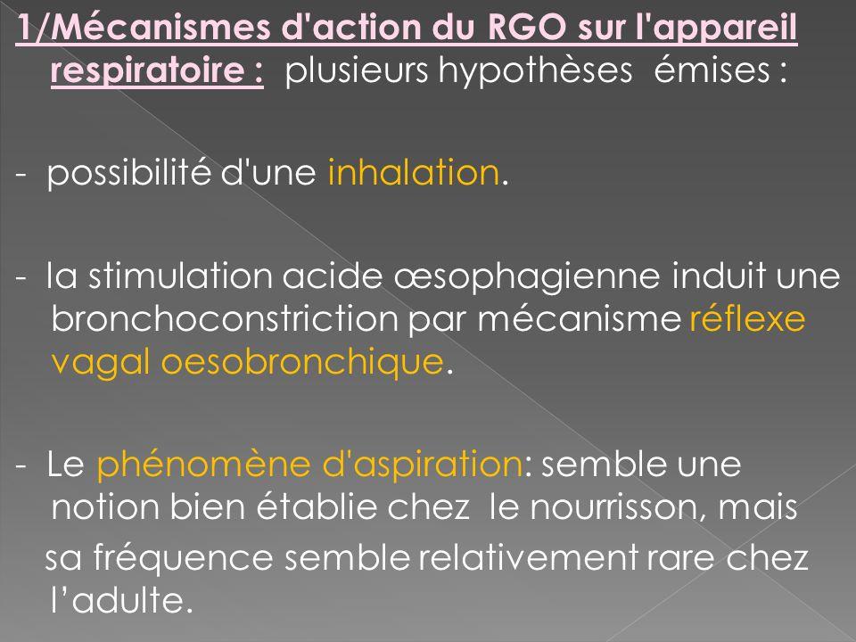 1/Mécanismes d action du RGO sur l appareil respiratoire : plusieurs hypothèses émises :