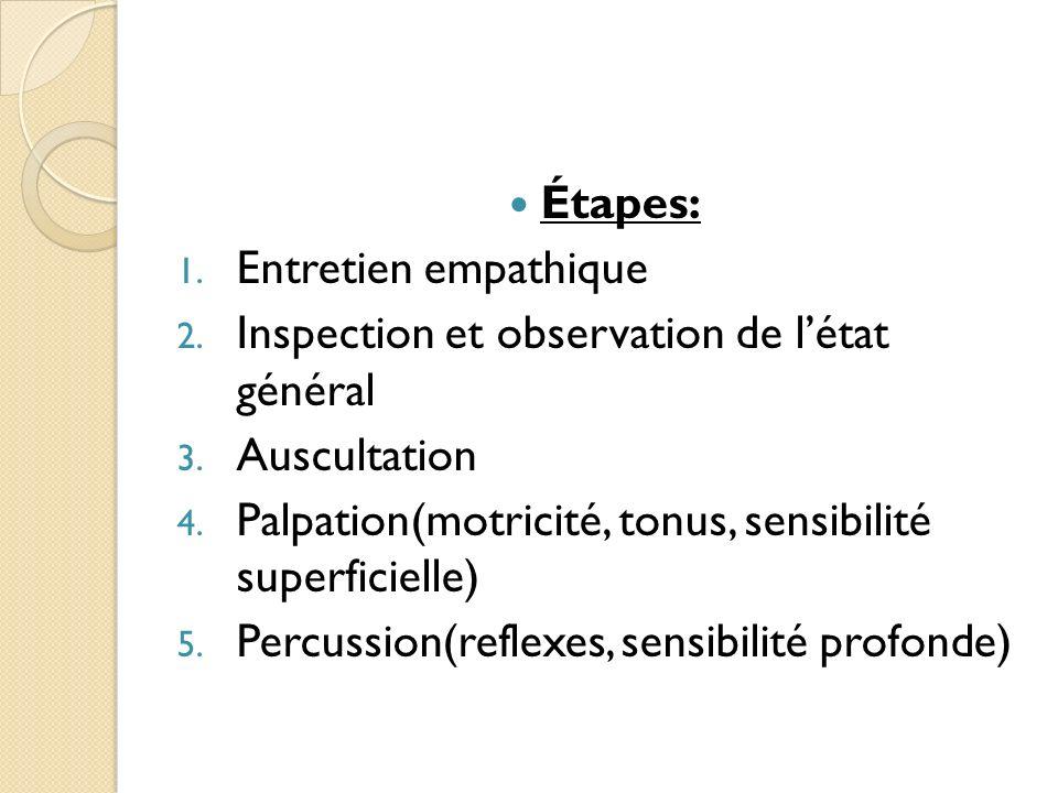 Étapes: Entretien empathique. Inspection et observation de l'état général. Auscultation. Palpation(motricité, tonus, sensibilité superficielle)