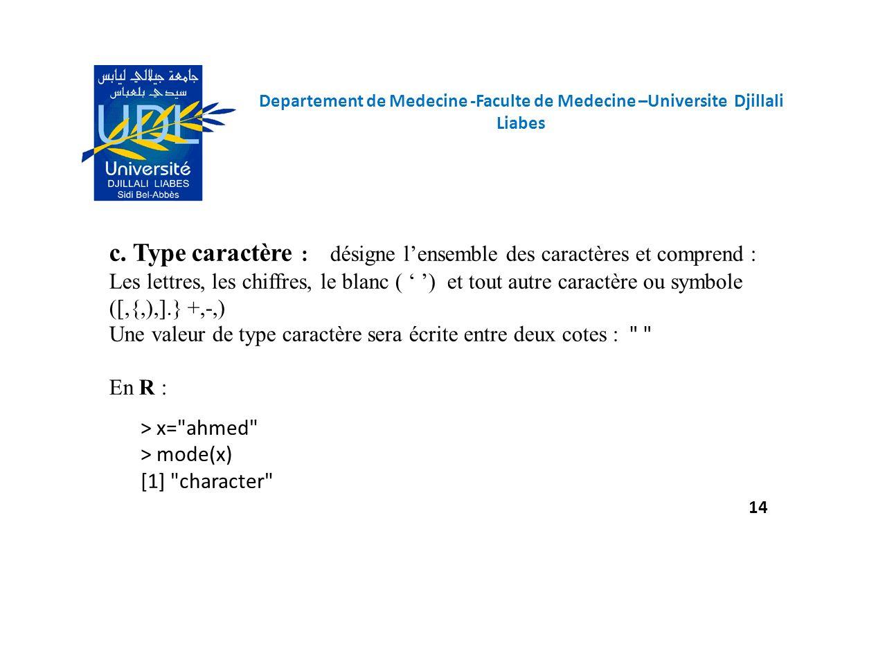 c. Type caractère : désigne l'ensemble des caractères et comprend :