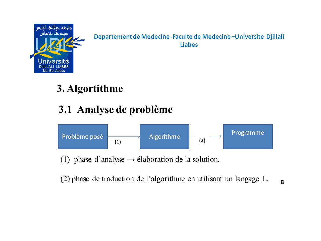3. Algortithme 3.1 Analyse de problème