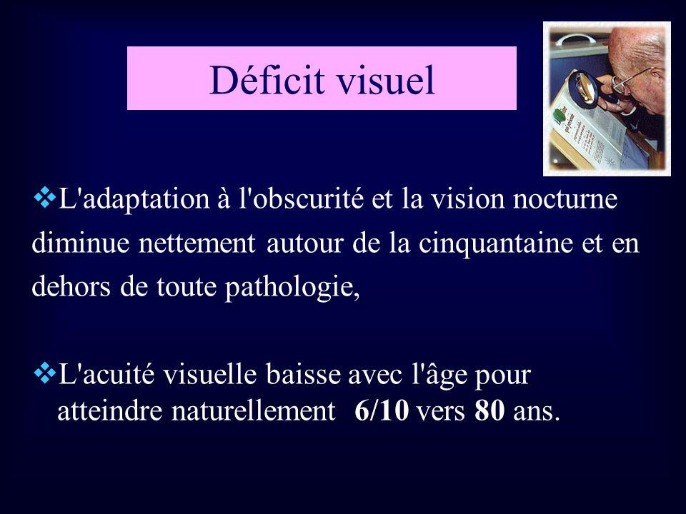 Déficit visuel L adaptation à l obscurité et la vision nocturne