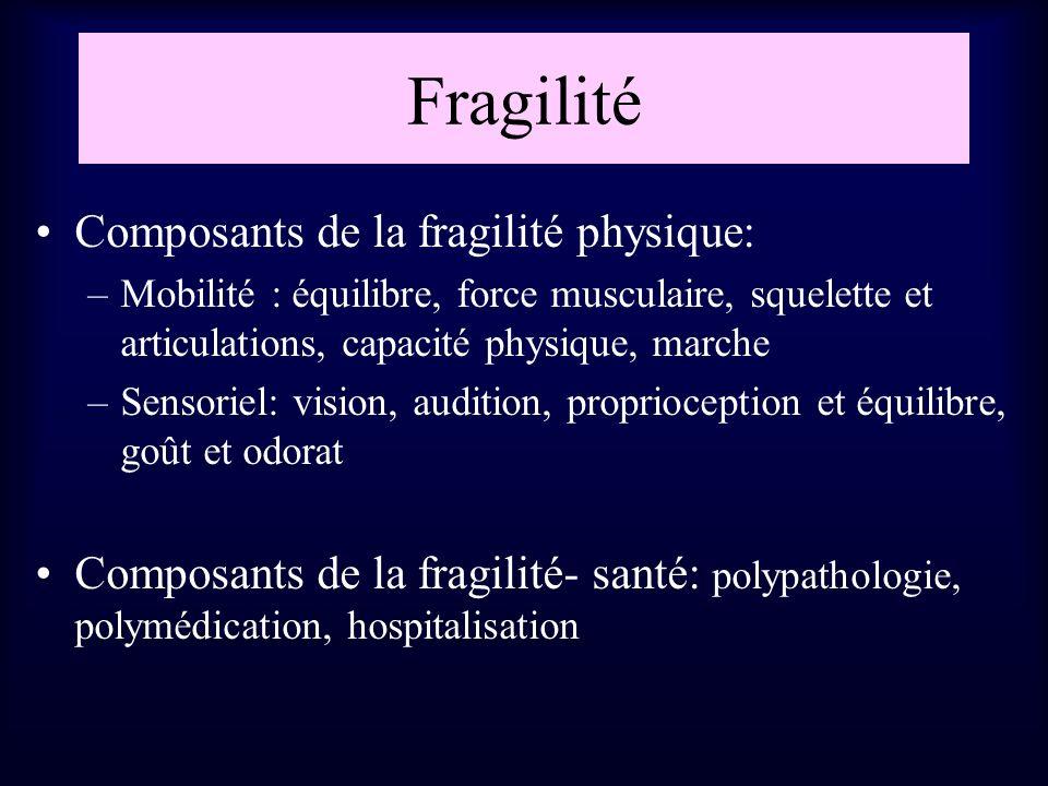 Fragilité Composants de la fragilité physique: