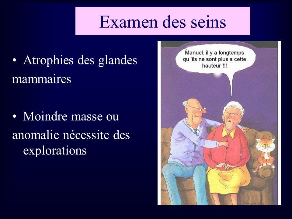 Examen des seins Atrophies des glandes mammaires Moindre masse ou