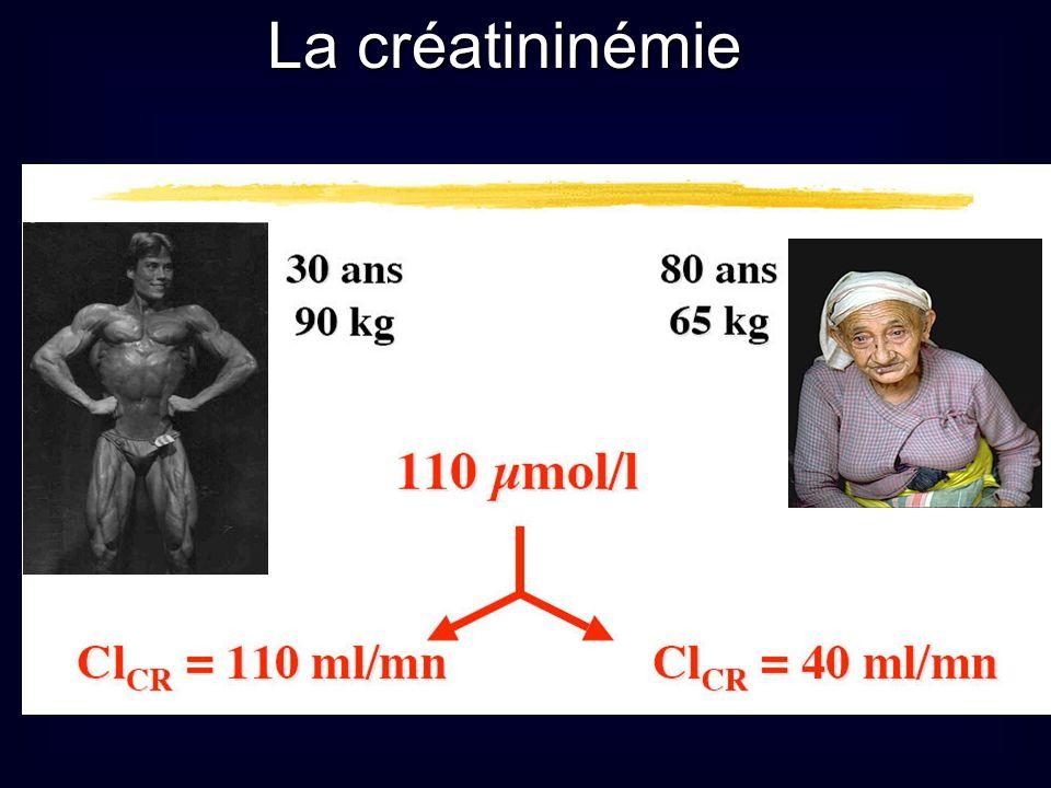 La créatininémie