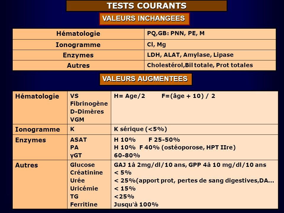 TESTS COURANTS VALEURS INCHANGEES VALEURS AUGMENTEES Hématologie