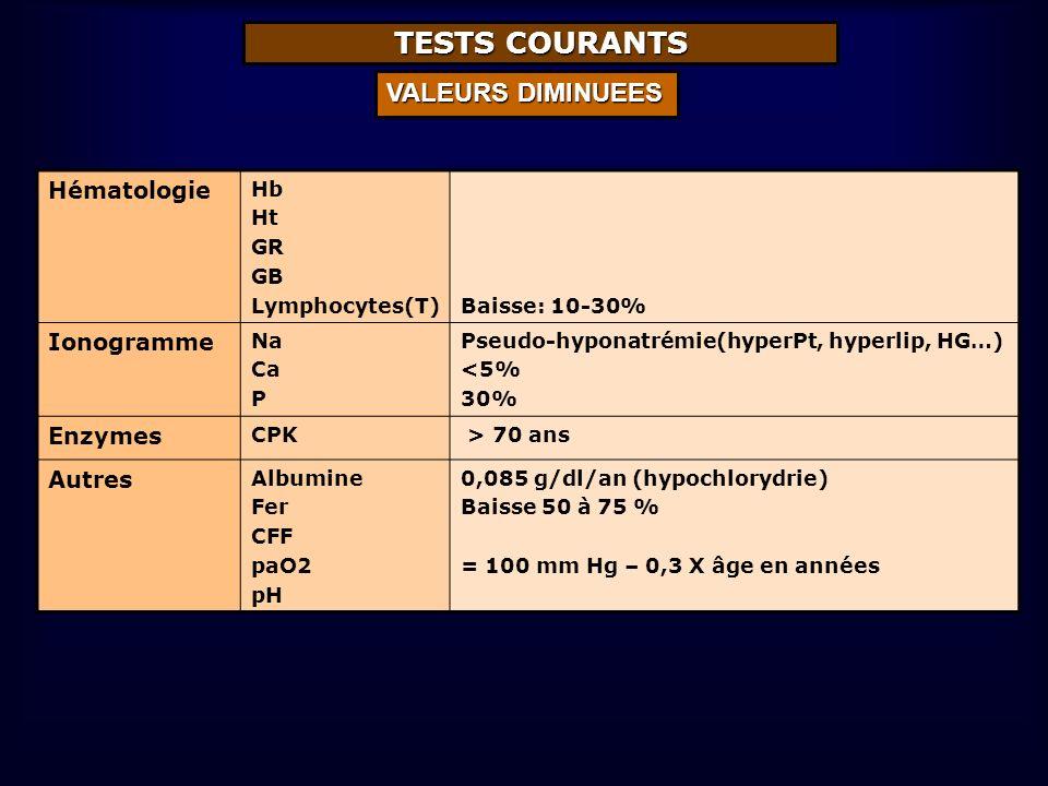 TESTS COURANTS VALEURS DIMINUEES Hématologie Ionogramme Enzymes Autres