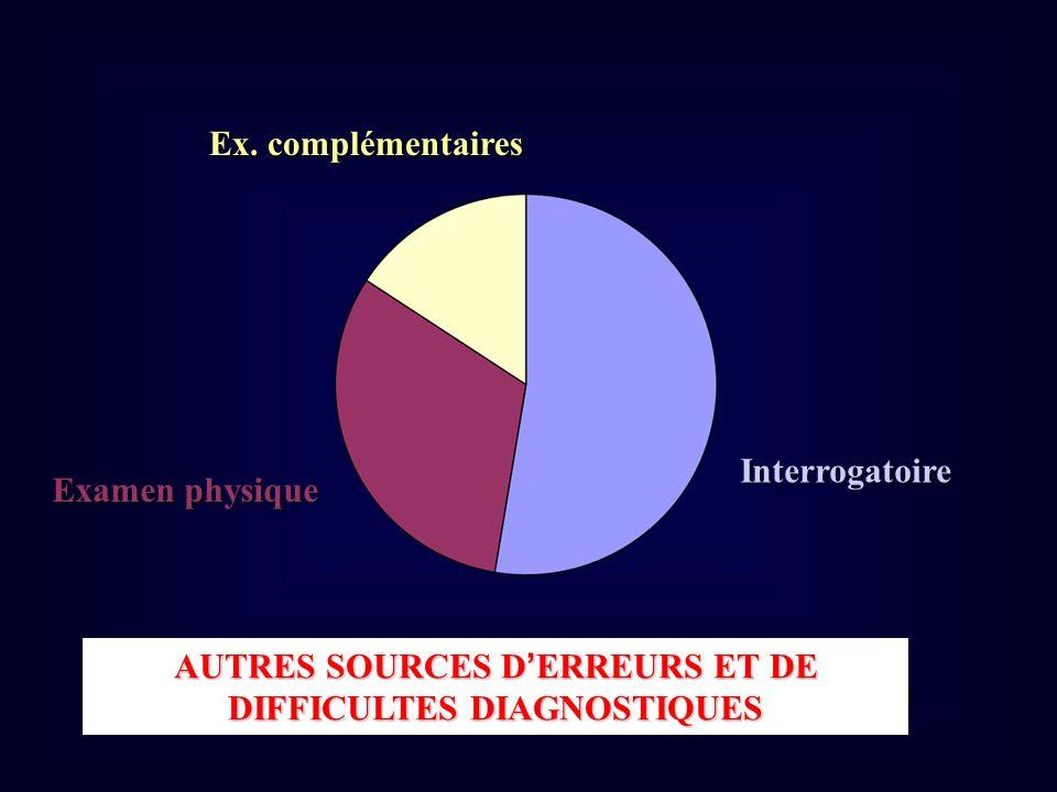 AUTRES SOURCES D'ERREURS ET DE DIFFICULTES DIAGNOSTIQUES