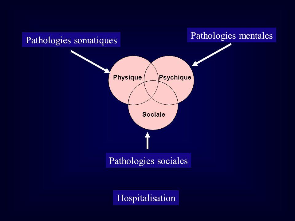 Pathologies somatiques