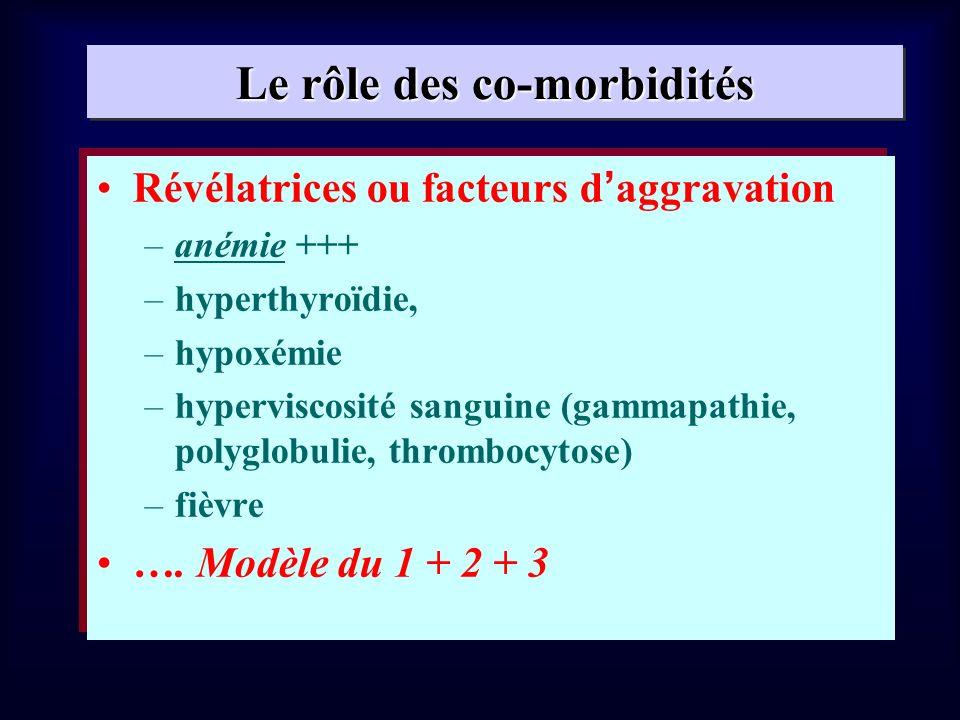 Le rôle des co-morbidités