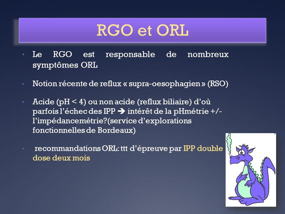 RGO et ORL Le RGO est responsable de nombreux symptômes ORL