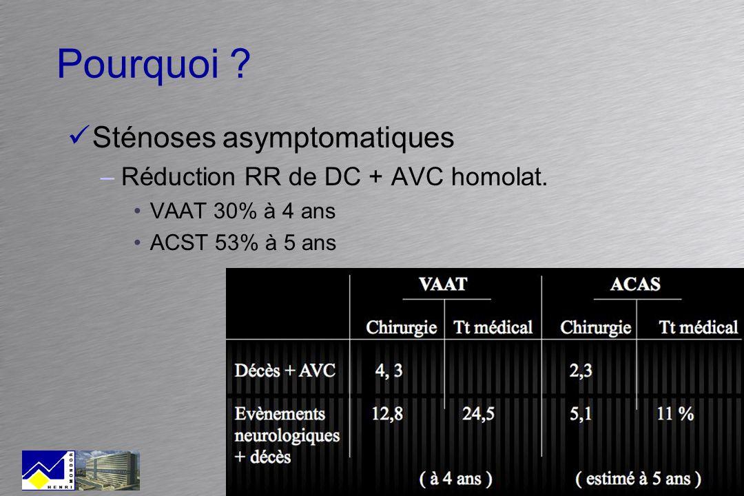 Pourquoi Sténoses asymptomatiques Réduction RR de DC + AVC homolat.