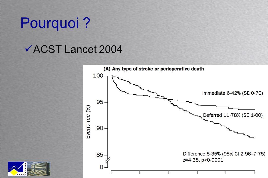 Pourquoi ACST Lancet 2004