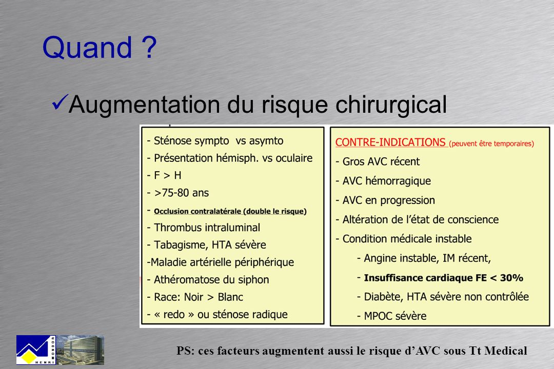 Quand Augmentation du risque chirurgical
