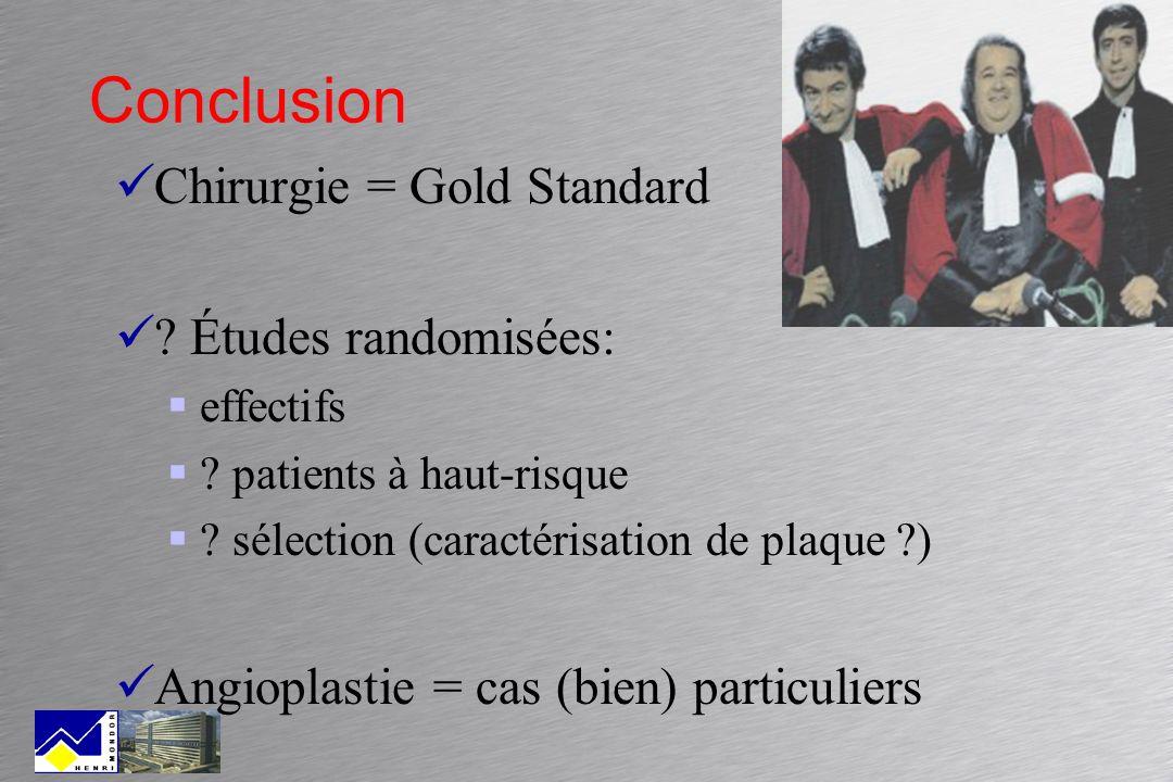 Conclusion Chirurgie = Gold Standard Études randomisées: