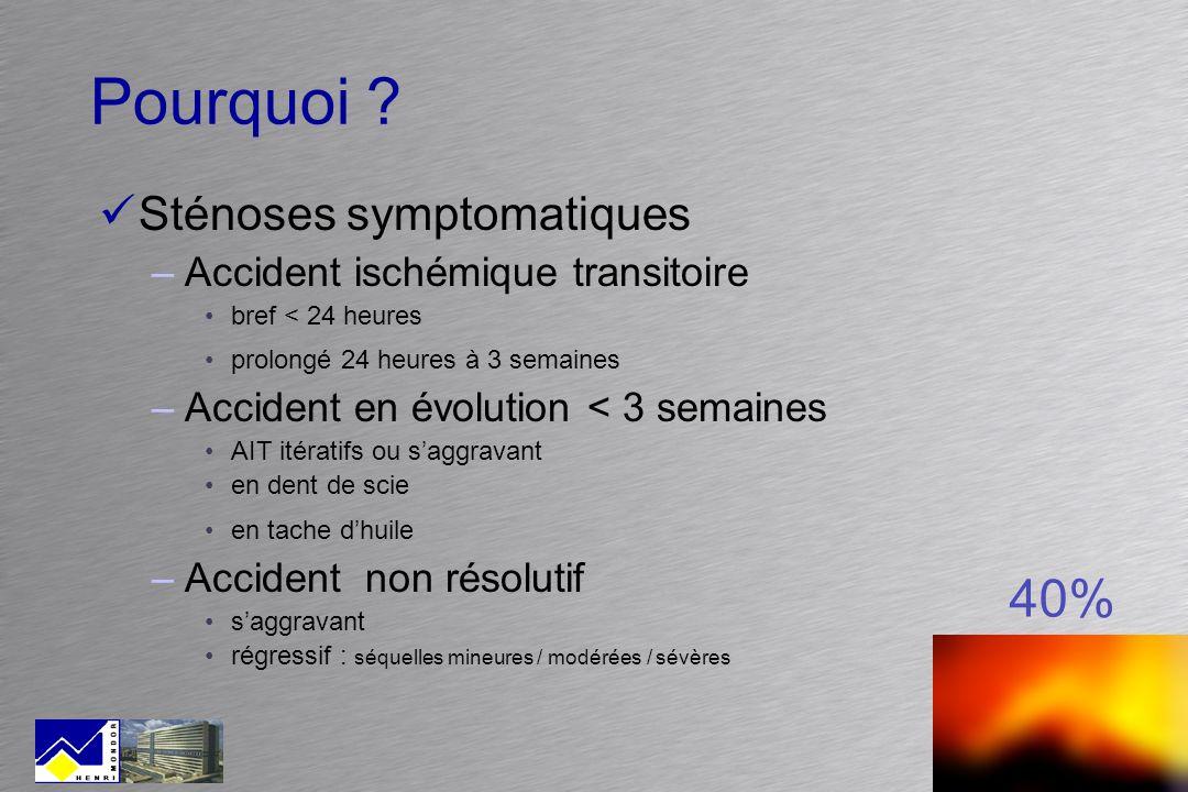 Pourquoi 40% Sténoses symptomatiques Accident ischémique transitoire