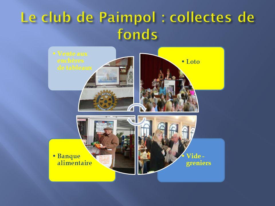 Le club de Paimpol : collectes de fonds