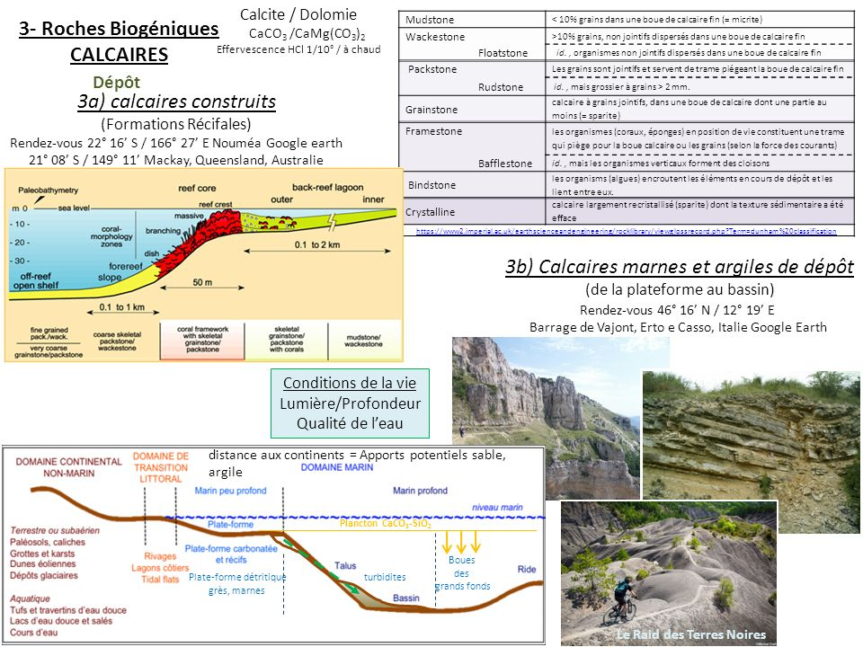 3a) calcaires construits