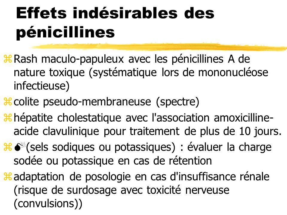 Effets indésirables des pénicillines