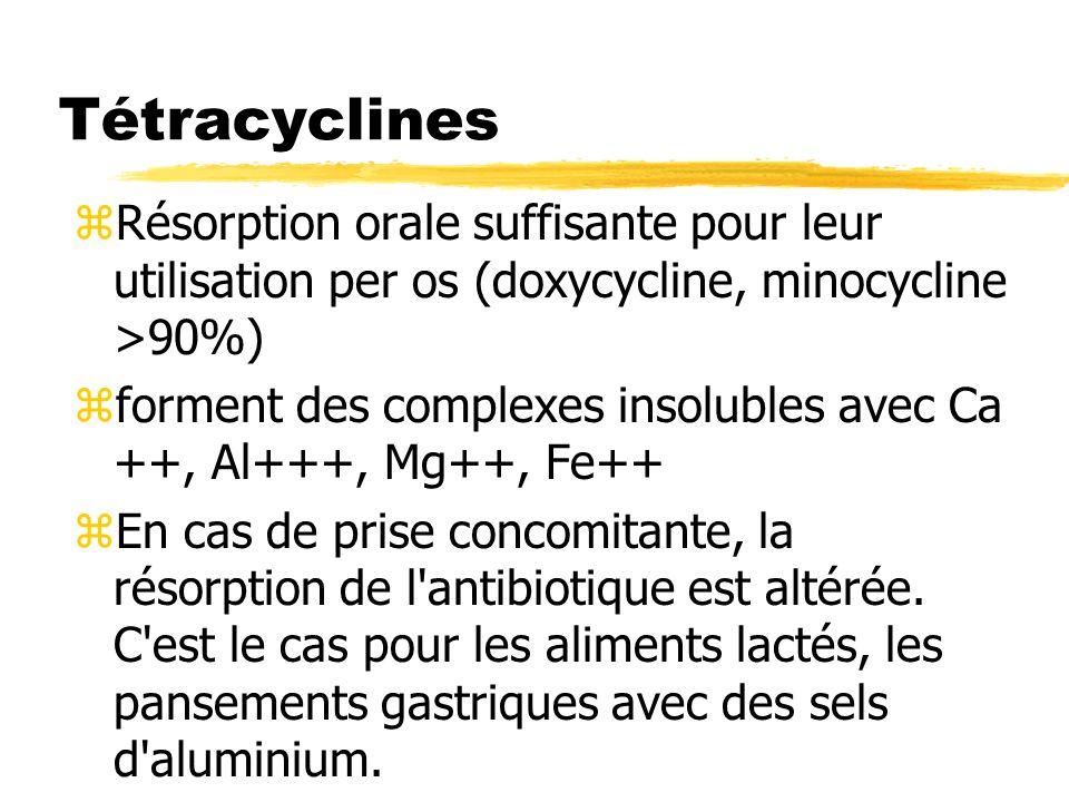 Tétracyclines Résorption orale suffisante pour leur utilisation per os (doxycycline, minocycline >90%)