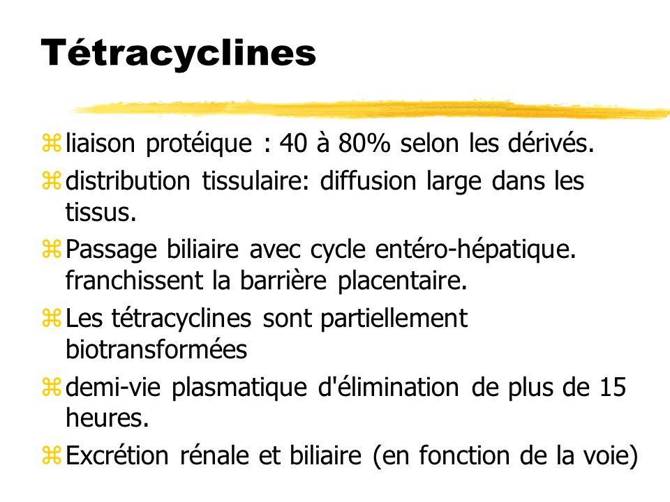 Tétracyclines liaison protéique : 40 à 80% selon les dérivés.
