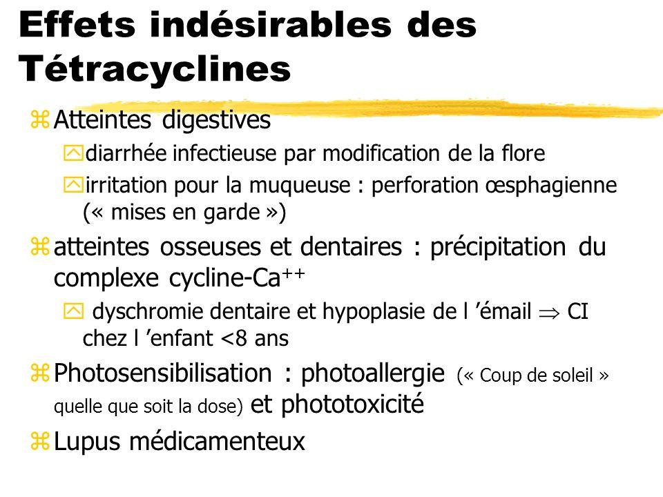 Effets indésirables des Tétracyclines