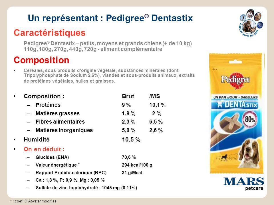 Un représentant : Pedigree® Dentastix
