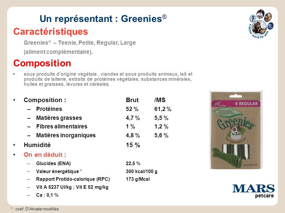 Un représentant : Greenies®
