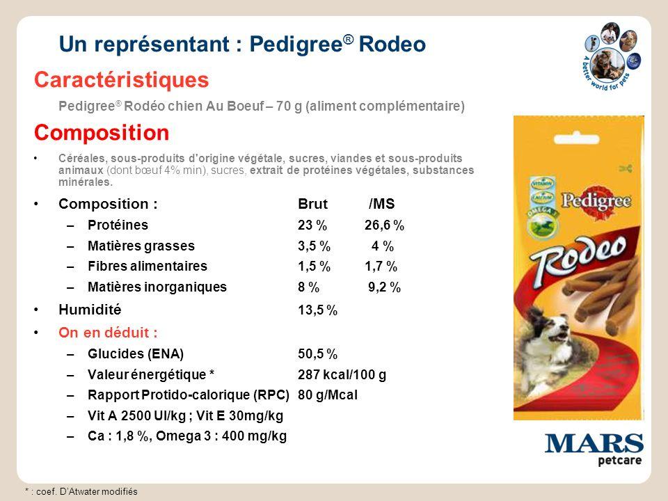 Un représentant : Pedigree® Rodeo