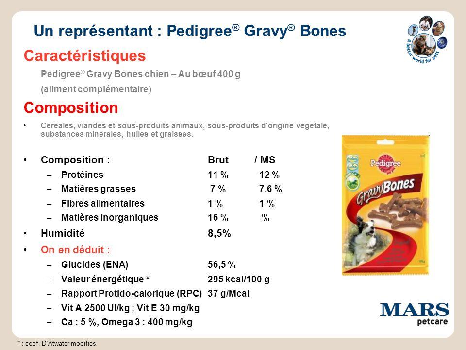 Un représentant : Pedigree® Gravy® Bones