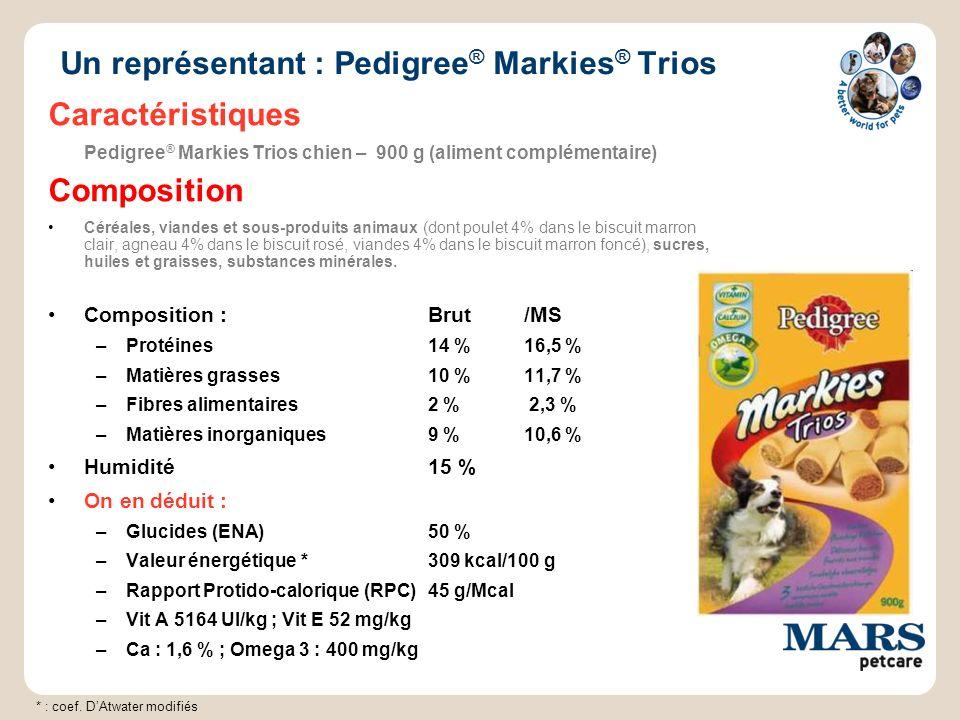 Un représentant : Pedigree® Markies® Trios