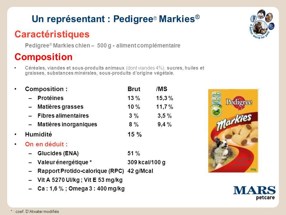 Un représentant : Pedigree® Markies®