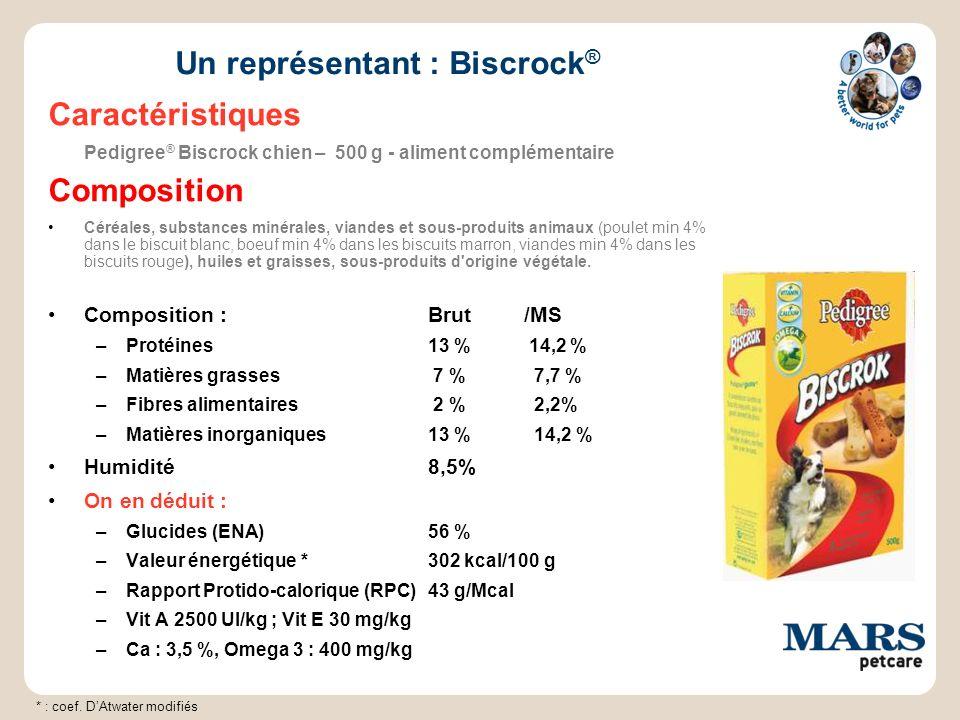Un représentant : Biscrock®