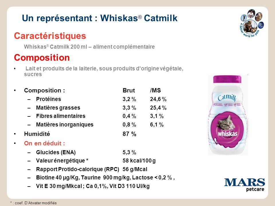Un représentant : Whiskas® Catmilk