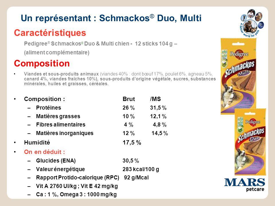 Un représentant : Schmackos® Duo, Multi