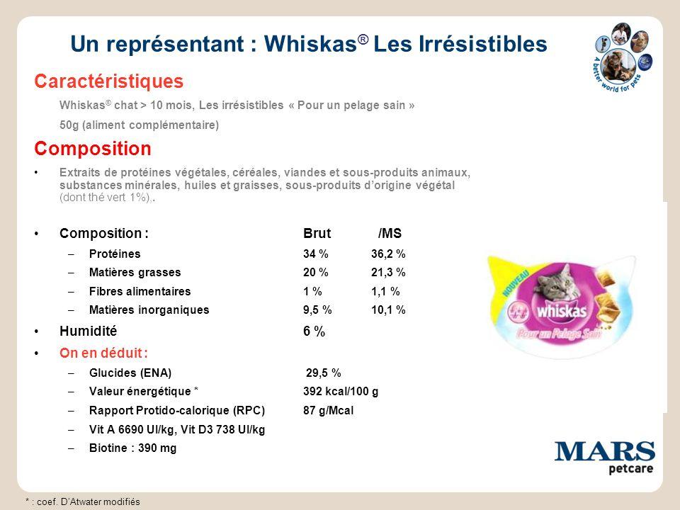 Un représentant : Whiskas® Les Irrésistibles