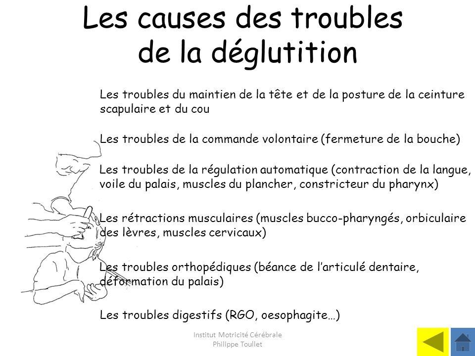 Les causes des troubles de la déglutition