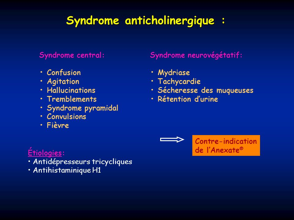 Syndrome anticholinergique :