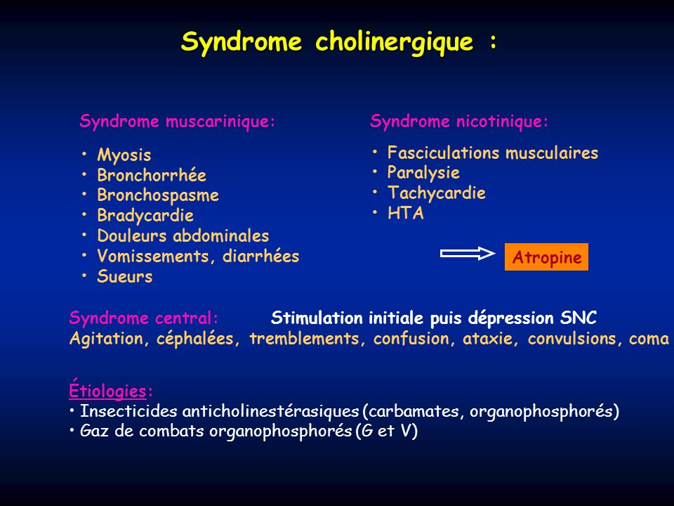 Syndrome cholinergique :