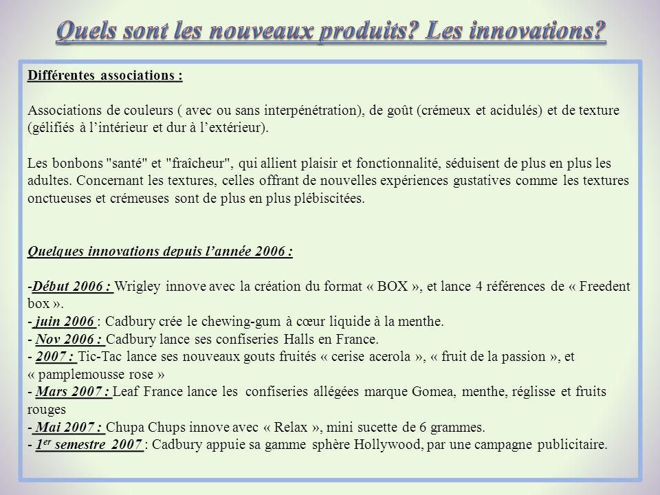 Quels sont les nouveaux produits Les innovations