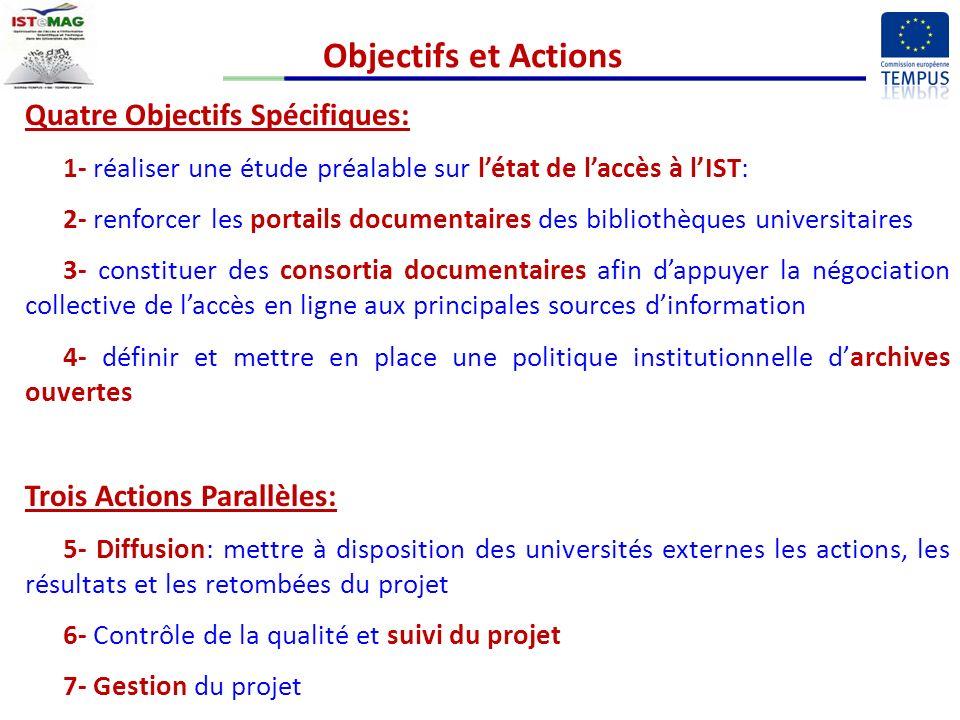 Objectifs et Actions Quatre Objectifs Spécifiques:
