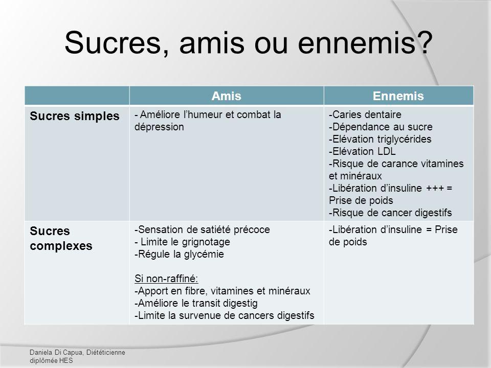 Sucres, amis ou ennemis Amis Ennemis Sucres simples Sucres complexes