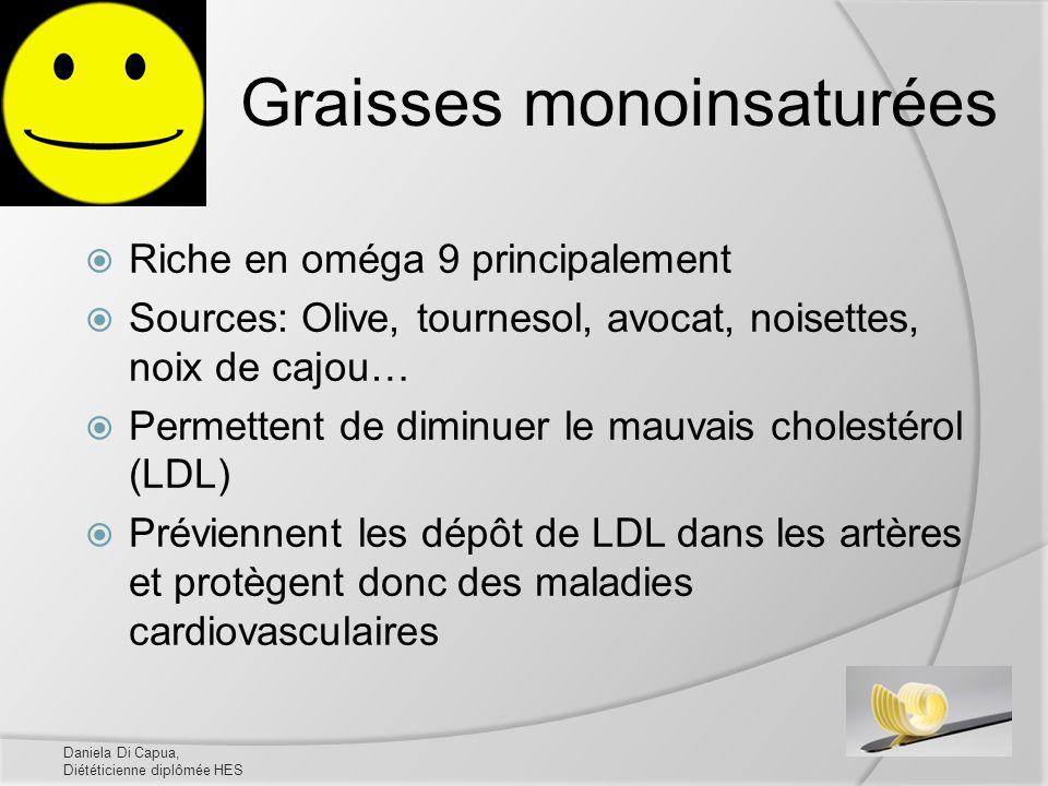 Graisses monoinsaturées