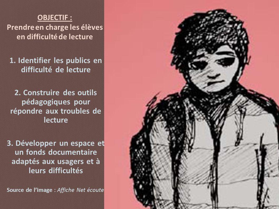 OBJECTIF : Prendre en charge les élèves en difficulté de lecture