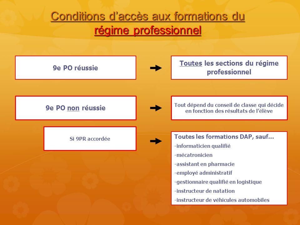 Conditions d'accès aux formations du régime professionnel