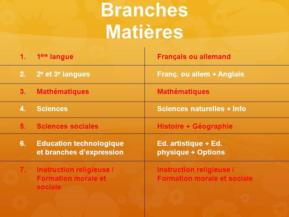 Branches Matières 1ère langue 2e et 3e langues Mathématiques Sciences