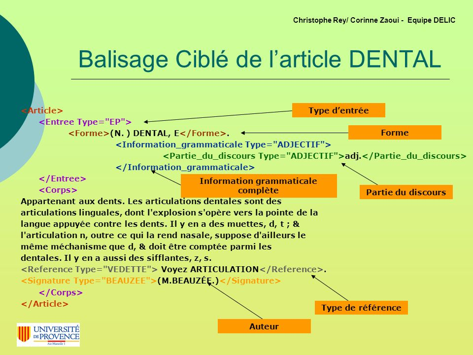 Balisage Ciblé de l'article DENTAL