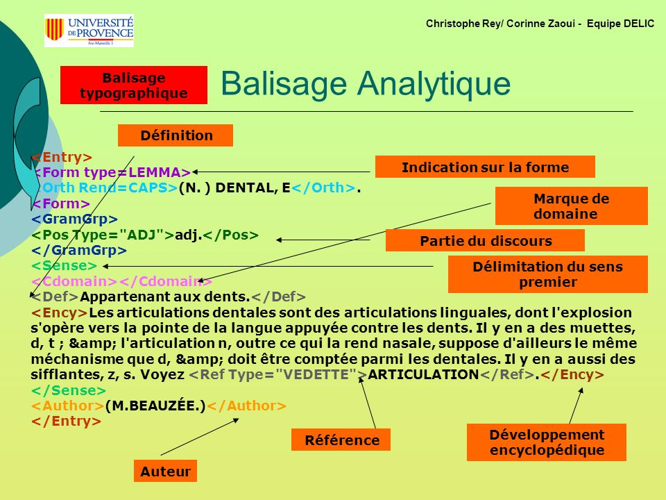 Balisage Analytique Balisage typographique