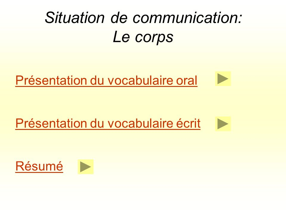 Situation de communication: Le corps