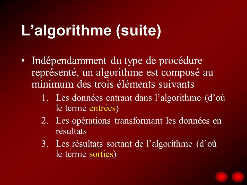 L'algorithme (suite) Indépendamment du type de procédure représenté, un algorithme est composé au minimum des trois éléments suivants.