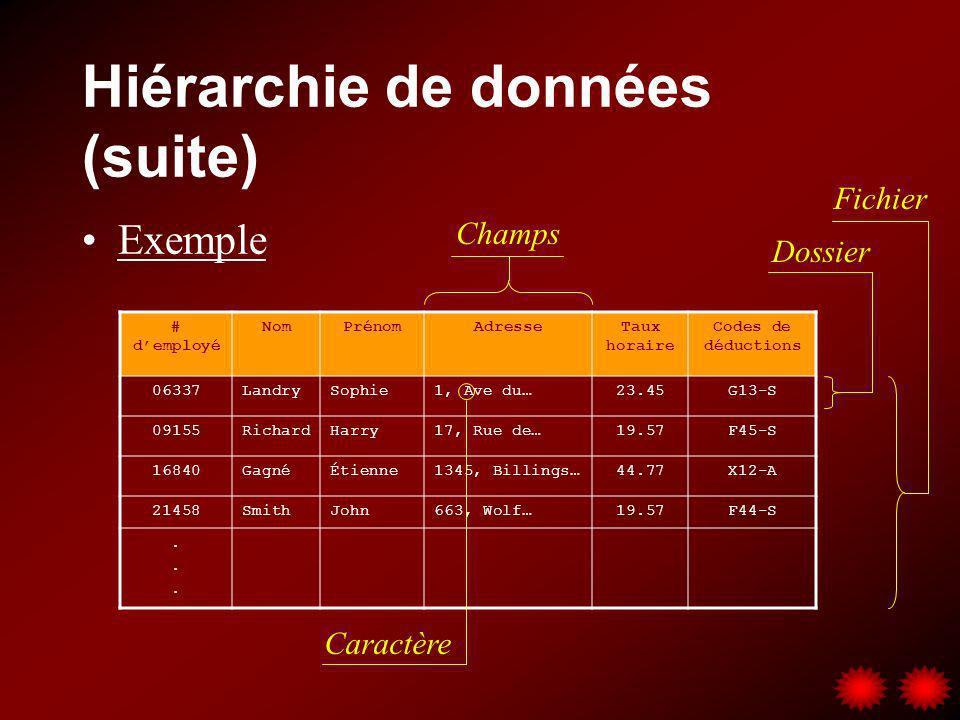 Hiérarchie de données (suite)